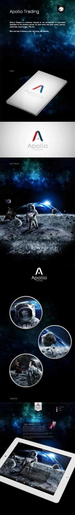 Branding dla Apollo Trading - Chełm